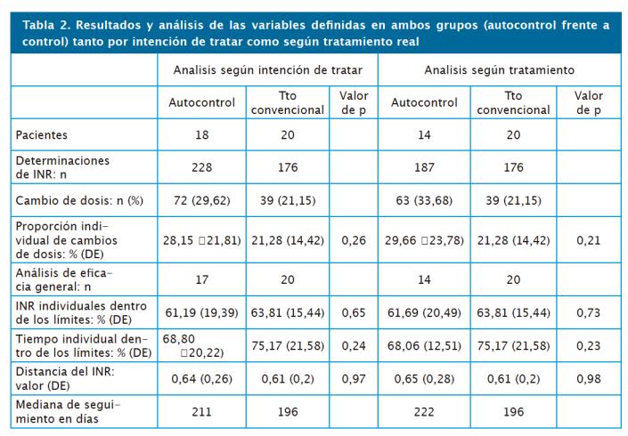 Captura de pantalla 2013-10-27 a la(s) 21.54.11