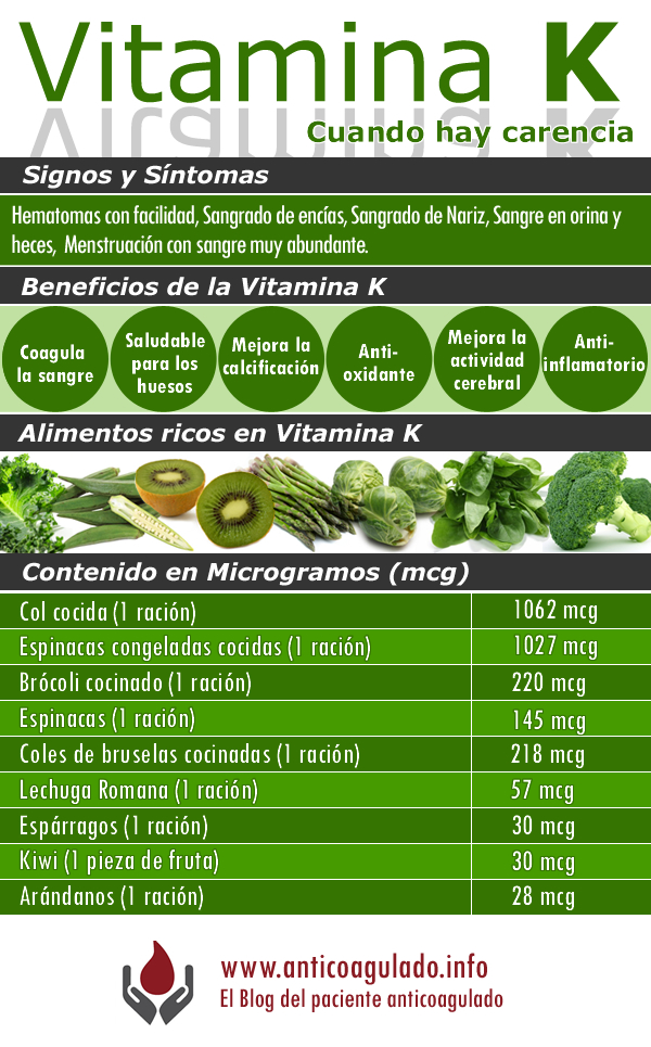 vitamina k 1 beneficios