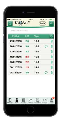 TAONET Mobile se adaptará al sistema operativo Android 9.0 y aportará otras mejoras para el usuario